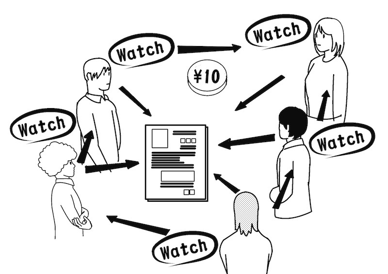 社内で監視しあう図