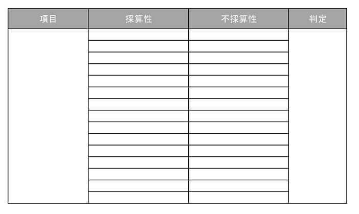 事業の再構成 採算 不採算の一覧表