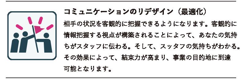 コミュニケーションのリデザイン(最適化) 経営相談